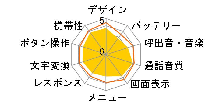 AQUOS ケータイ SH-02L [ピンク]のユーザーレビュー