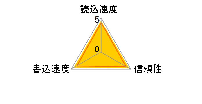 SDSQXCG-032G-GN6MA [32GB]のユーザーレビュー