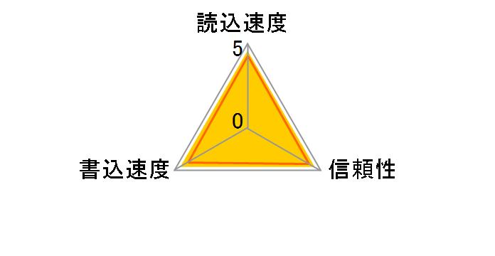 SDSQXCY-064G-GN6MA [64GB]のユーザーレビュー