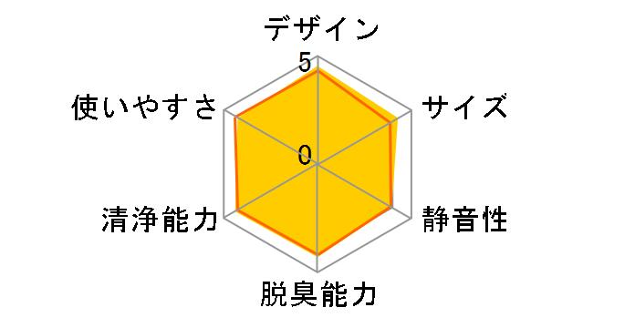 KI-JS40のユーザーレビュー