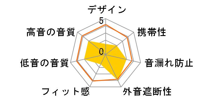 SE-C4BT(B) [チャコールブラック]のユーザーレビュー