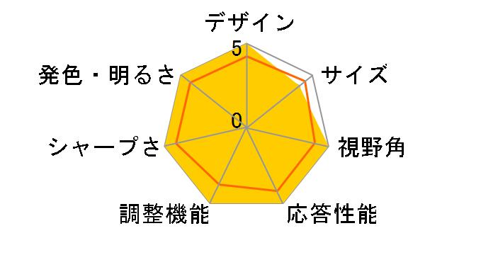 ColorEdge CG279X-BK [27インチ]のユーザーレビュー