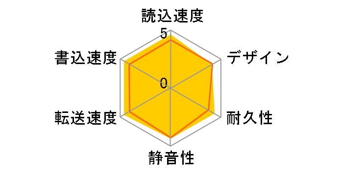 HDV-SAM4.0U3-BKA [ブラック]のユーザーレビュー