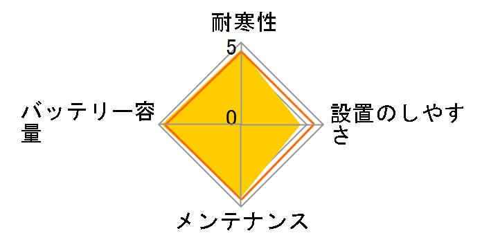 カオス N-S115/A3のユーザーレビュー