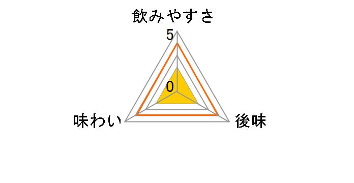 アクエリアス S-Body 500ml ×24本のユーザーレビュー