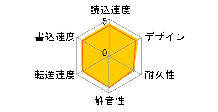 HD-LDS4.0U3-BA [ブラック]のユーザーレビュー