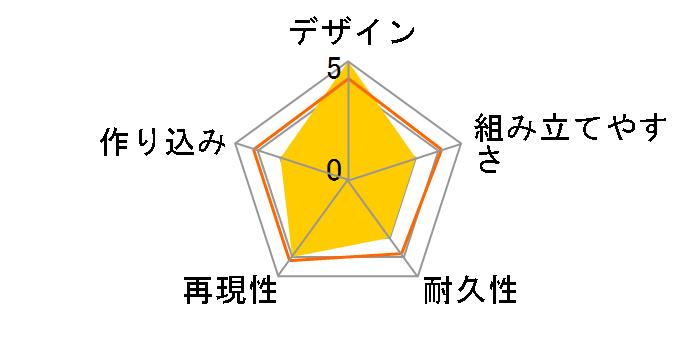 HGUC 1/144 グスタフ・カール(ユニコーンVer.)のユーザーレビュー