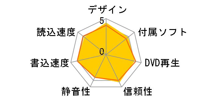 DVRP-U8LK [ブラック]のユーザーレビュー