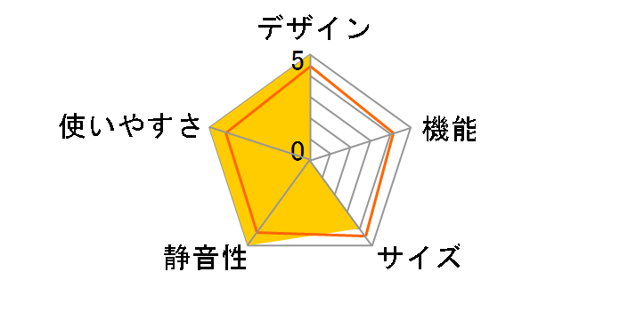 SJ-D17Eのユーザーレビュー