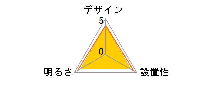 CL8D-6.0AITのユーザーレビュー