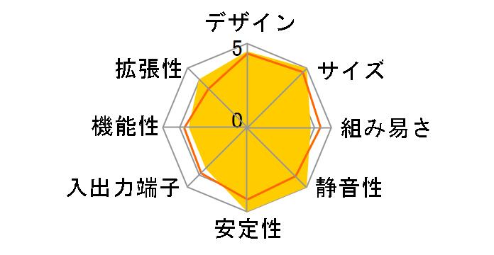BOXNUC8I5BEHのユーザーレビュー