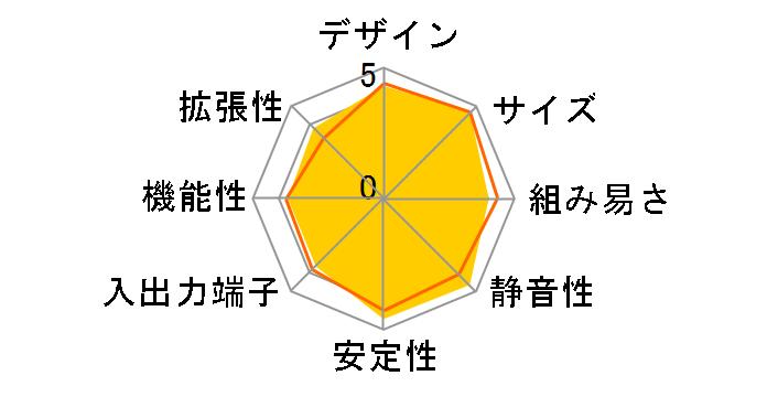 BOXNUC8I3BEHのユーザーレビュー