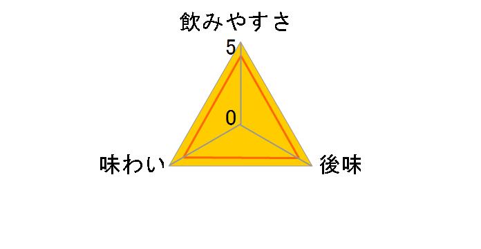 い・ろ・は・す(ILOHAS) 二十世紀梨 555ml ×24本のユーザーレビュー