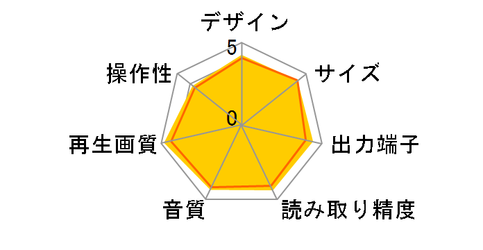 DP-UB9000 (Japan Limited)のユーザーレビュー