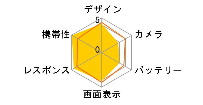 AQUOS R2 compact SoftBank [ディープホワイト]のユーザーレビュー