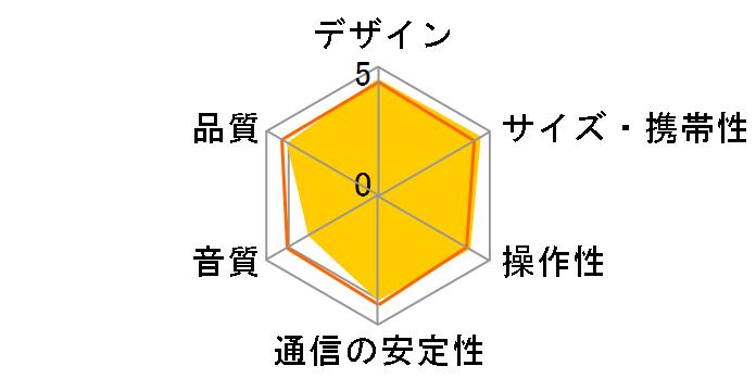 NAGARAKU SP-A10BT-W [ホワイト]のユーザーレビュー