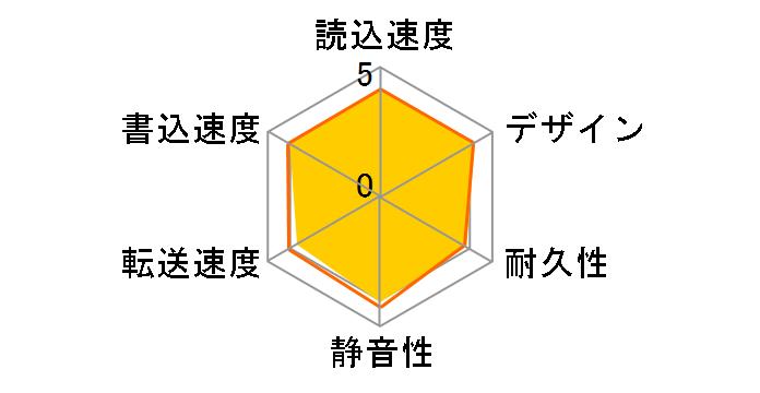 SGD-MX040UBK [ブラック]のユーザーレビュー