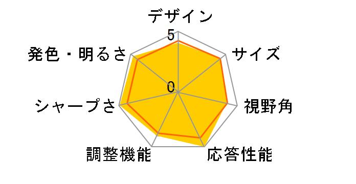 VX2458-MHD-7 [23.6インチ] ドスパラWeb限定モデルのユーザーレビュー