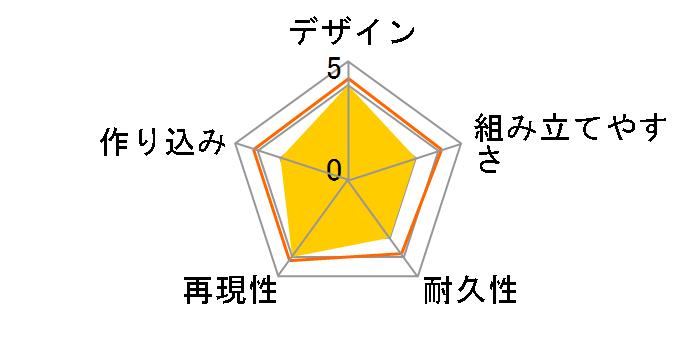 HGBD 1/144 ガンダムザラキエルのユーザーレビュー