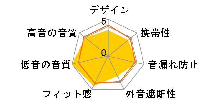 SE-E8TW(Y) [イエロー]のユーザーレビュー