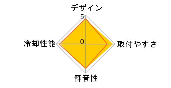 H115i RGB PLATINUM CW-9060038-WWのユーザーレビュー
