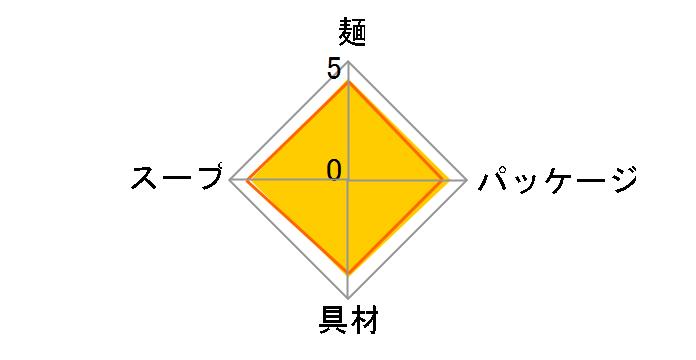 どん兵衛 かき揚げ天ぷらうどん 97g ×12食のユーザーレビュー
