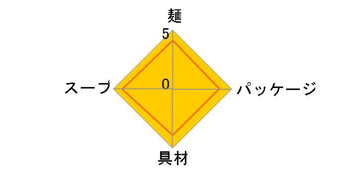 どん兵衛 特盛かき揚げ天ぷらうどん 138g ×12食のユーザーレビュー