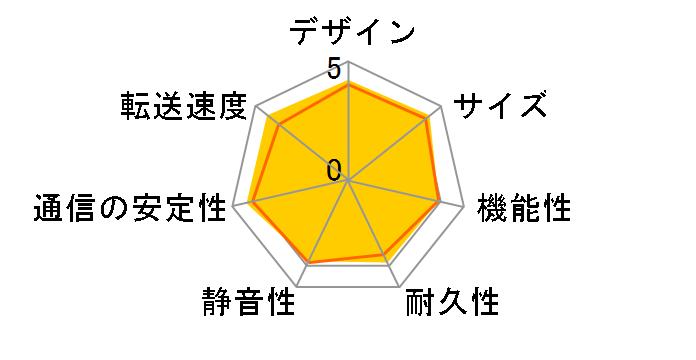 DiskStation DS218j/JPのユーザーレビュー