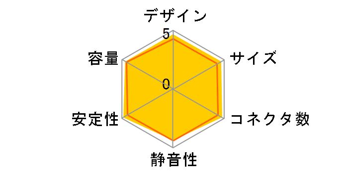 TOUGHPOWER GX1 RGB GOLD 500W PS-TPD-0500NHFAGJ-1のユーザーレビュー
