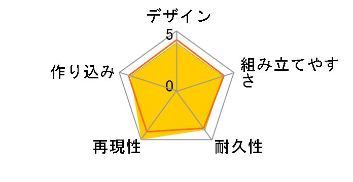 ミニ四駆特別企画 アバンテJr. 30周年スペシャルキット 95474のユーザーレビュー