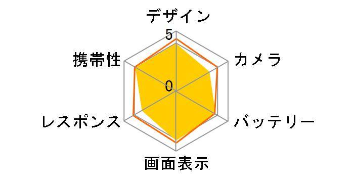 AQUOS sense2 SH-M08 SIMフリー [ホワイトシルバー]のユーザーレビュー
