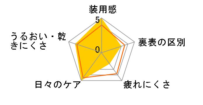 メダリストワンデープラス maxi box [90枚入り ×4箱]のユーザーレビュー