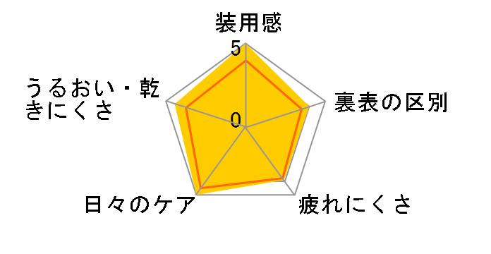 ワンデー アキュビュー トゥルーアイ [90枚入り ×2箱]のユーザーレビュー