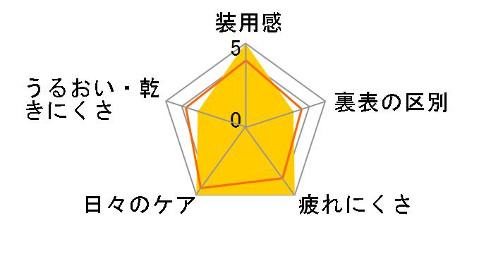 デイリーズアクア [30枚入り ×4箱]のユーザーレビュー