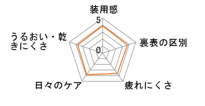メダリストプラス [6枚入り ×2箱]のユーザーレビュー