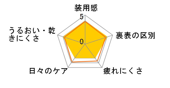 アキュビュー オアシス [6枚入り 処方箋必須 ×4箱]のユーザーレビュー