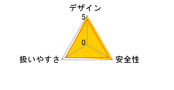 DF333DZのユーザーレビュー