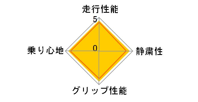 REGNO GR-XII 245/40R20 95W ユーザー評価チャート