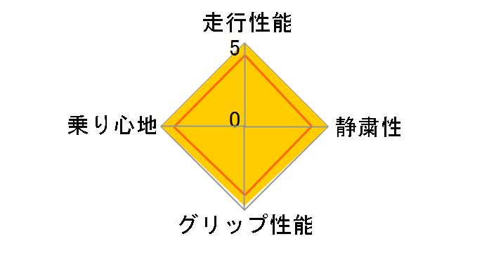 REGNO GR-XII 245/45R19 98W ユーザー評価チャート