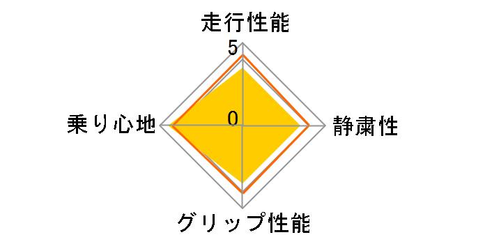 REGNO GR-XII 225/50R18 95W ユーザー評価チャート