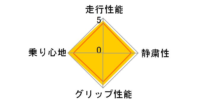 REGNO GR-XII 225/45R17 91W ユーザー評価チャート
