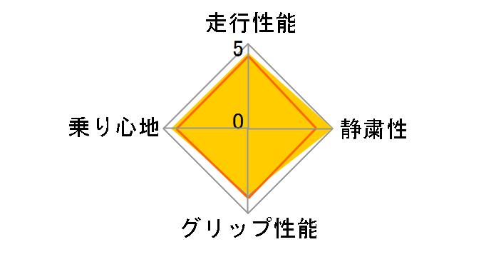 REGNO GR-XII 185/60R16 86H ユーザー評価チャート
