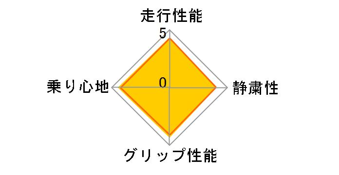 REGNO GR-XII 185/55R15 82V ユーザー評価チャート