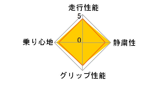 REGNO GR-XII 175/65R15 84H ユーザー評価チャート