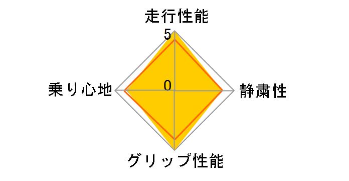 REGNO GR-XII 175/70R14 84S ユーザー評価チャート