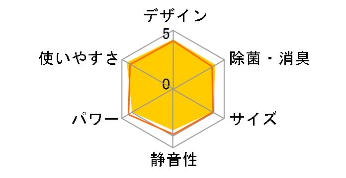 エオリア CS-J229Cのユーザーレビュー