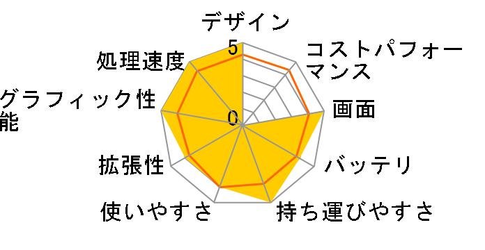 Ideapad 320S 81AK00GGJP [ゴールデン]のユーザーレビュー