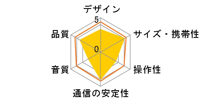 コエリモ SC-GA1-Kのユーザーレビュー
