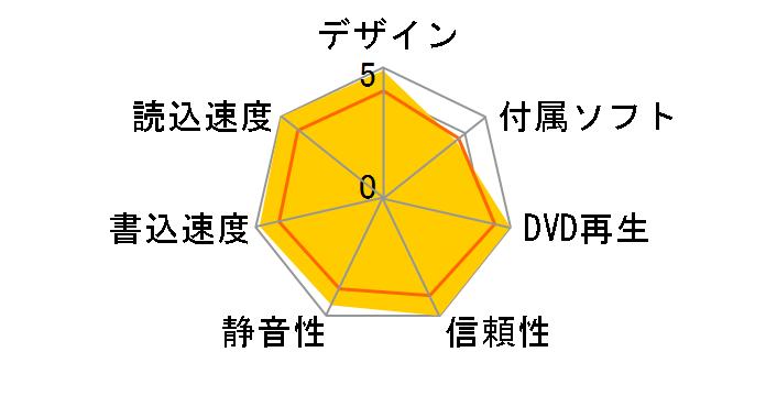 BDR-S12J-BK [ピアノブラック]のユーザーレビュー