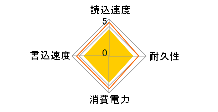 Ultimate SU630 ASU630SS-960GQ-X NTT-X Store限定モデルのユーザーレビュー